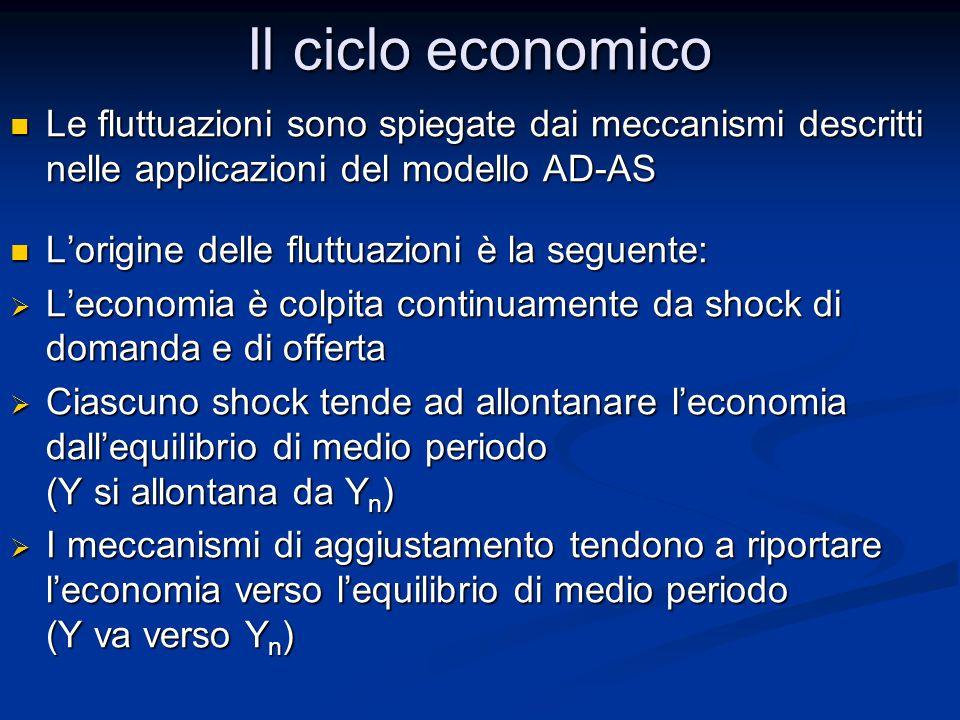 Il ciclo economico Le fluttuazioni sono spiegate dai meccanismi descritti nelle applicazioni del modello AD-AS.