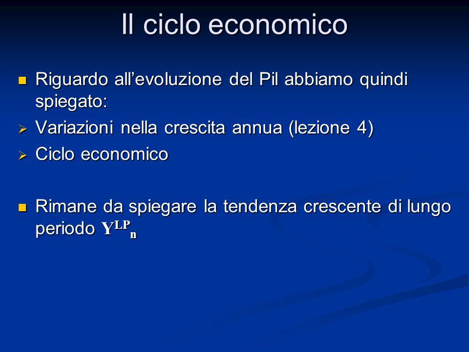 Il ciclo economico Riguardo all'evoluzione del Pil abbiamo quindi spiegato: Variazioni nella crescita annua (lezione 4)