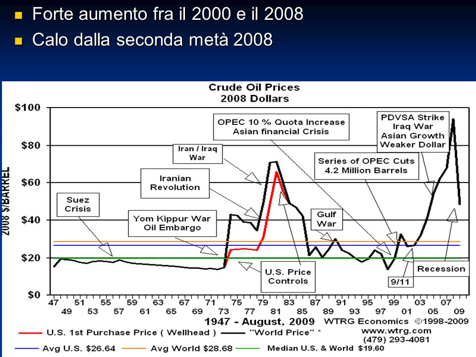 Forte aumento fra il 2000 e il 2008