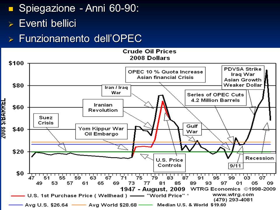 Spiegazione - Anni 60-90: Eventi bellici Funzionamento dell'OPEC