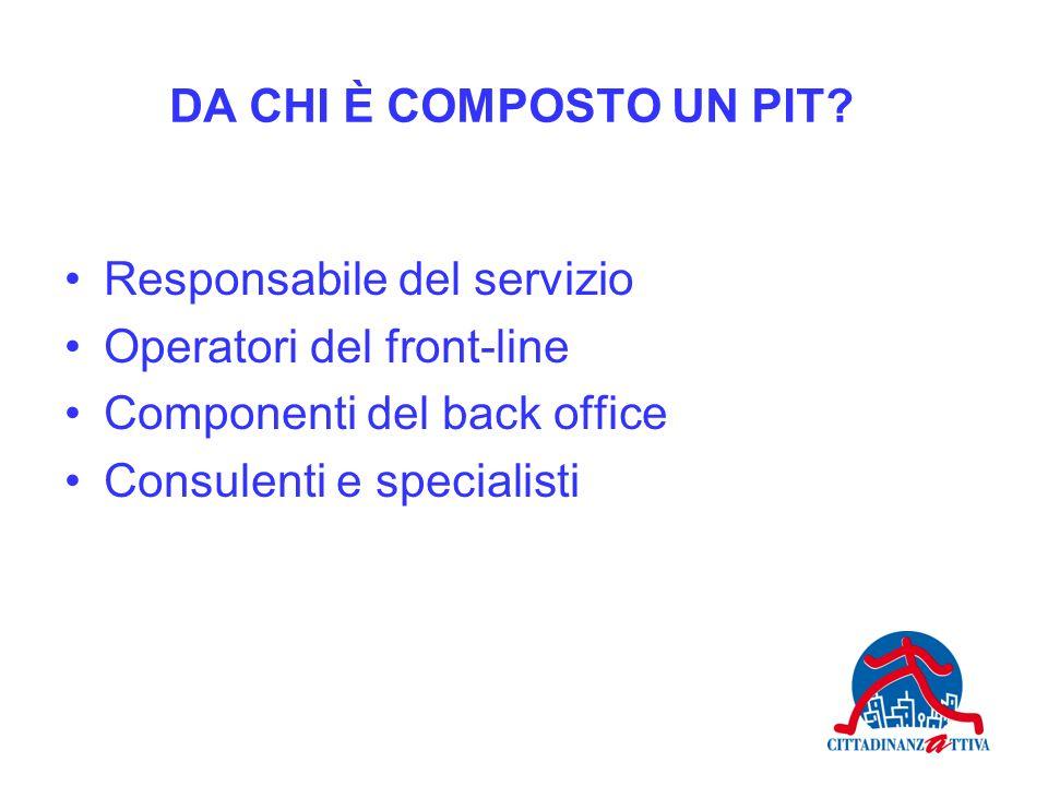 DA CHI È COMPOSTO UN PIT Responsabile del servizio. Operatori del front-line. Componenti del back office.