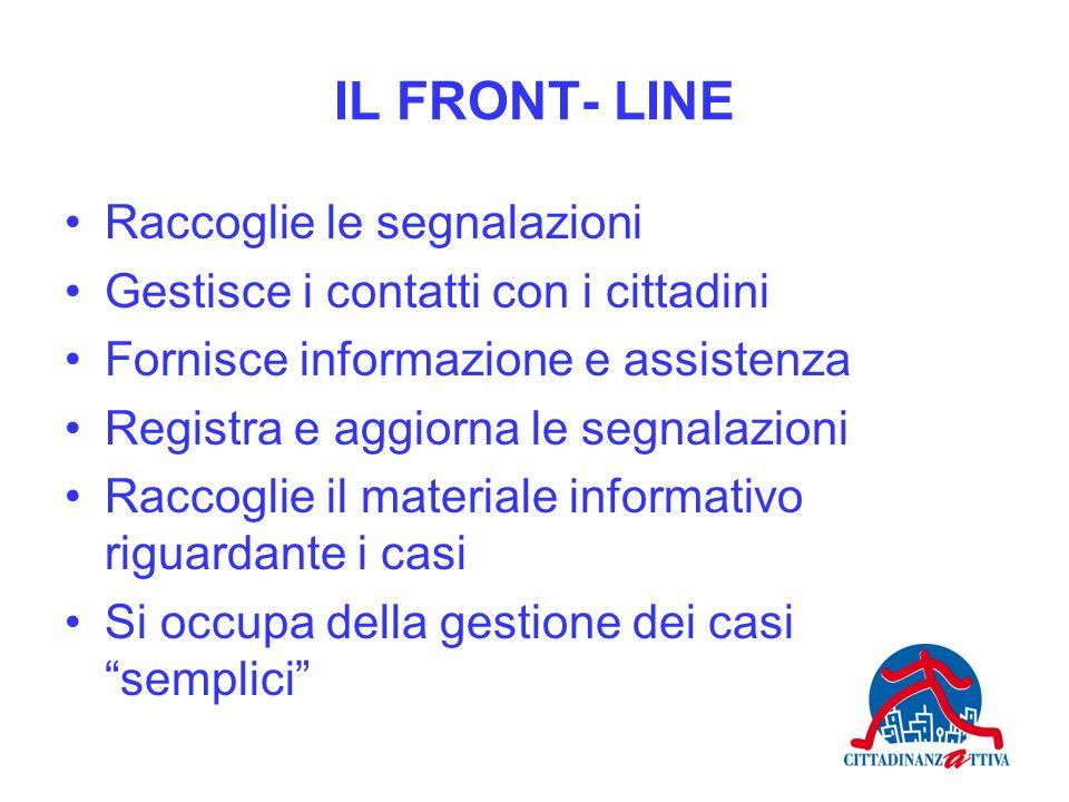 IL FRONT- LINE Raccoglie le segnalazioni