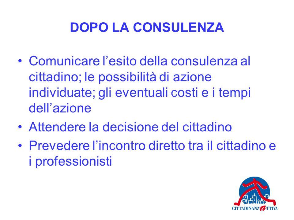 DOPO LA CONSULENZA Comunicare l'esito della consulenza al cittadino; le possibilità di azione individuate; gli eventuali costi e i tempi dell'azione.