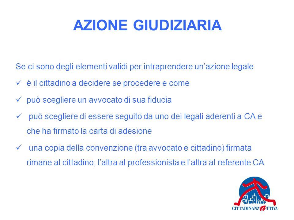 AZIONE GIUDIZIARIA Se ci sono degli elementi validi per intraprendere un'azione legale. è il cittadino a decidere se procedere e come.