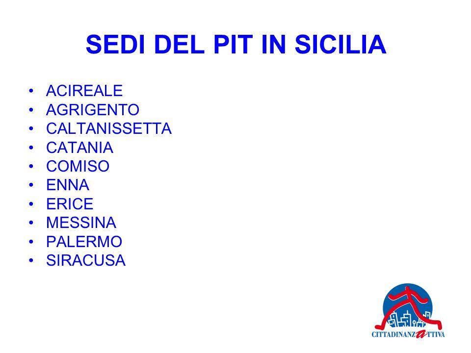 SEDI DEL PIT IN SICILIA ACIREALE AGRIGENTO CALTANISSETTA CATANIA