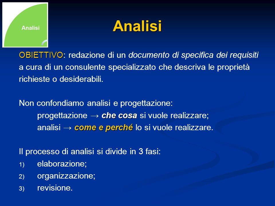 Analisi OBIETTIVO: redazione di un documento di specifica dei requisiti. a cura di un consulente specializzato che descriva le proprietà.