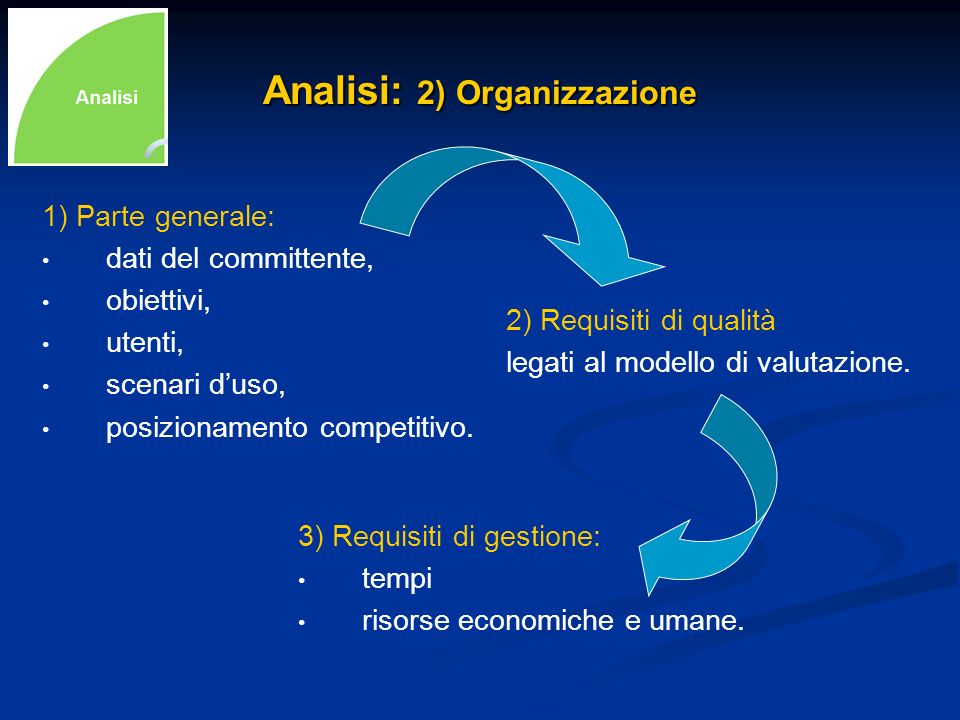 Analisi: 2) Organizzazione