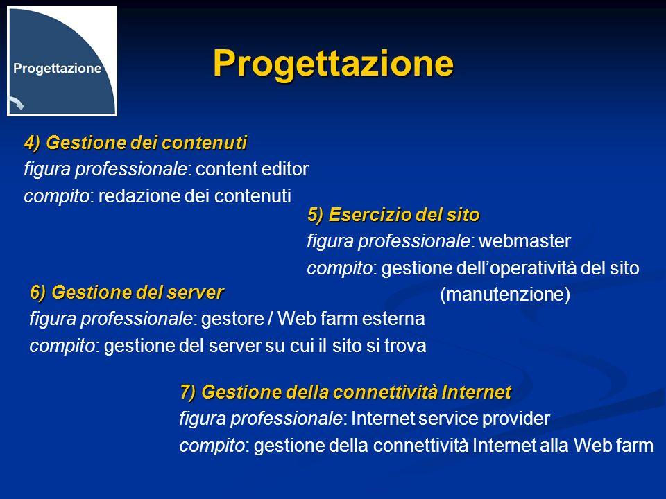 Progettazione 4) Gestione dei contenuti