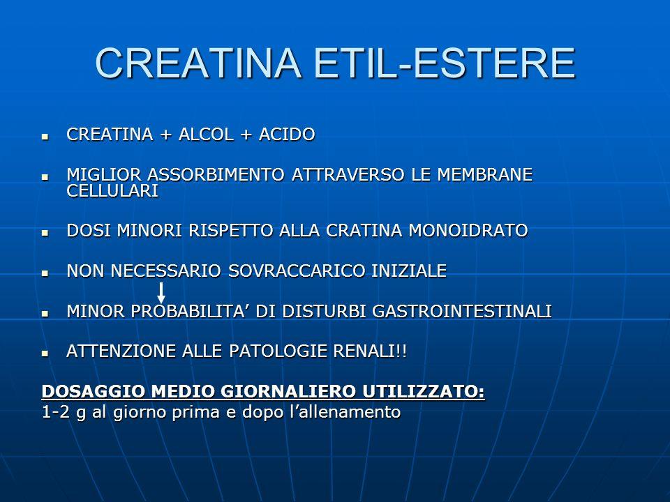 CREATINA ETIL-ESTERE CREATINA + ALCOL + ACIDO