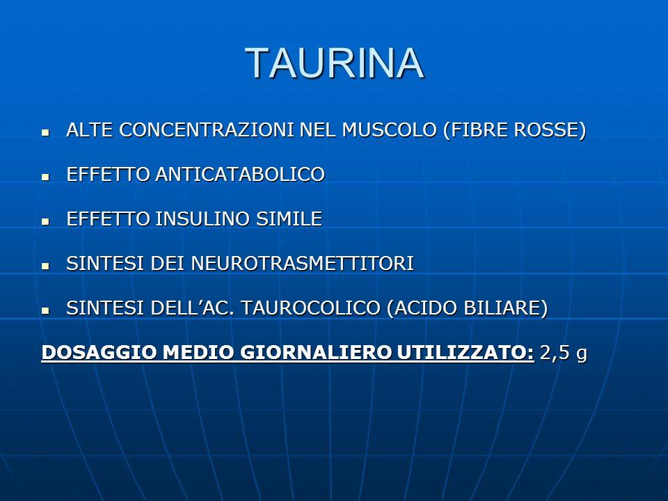 TAURINA ALTE CONCENTRAZIONI NEL MUSCOLO (FIBRE ROSSE)