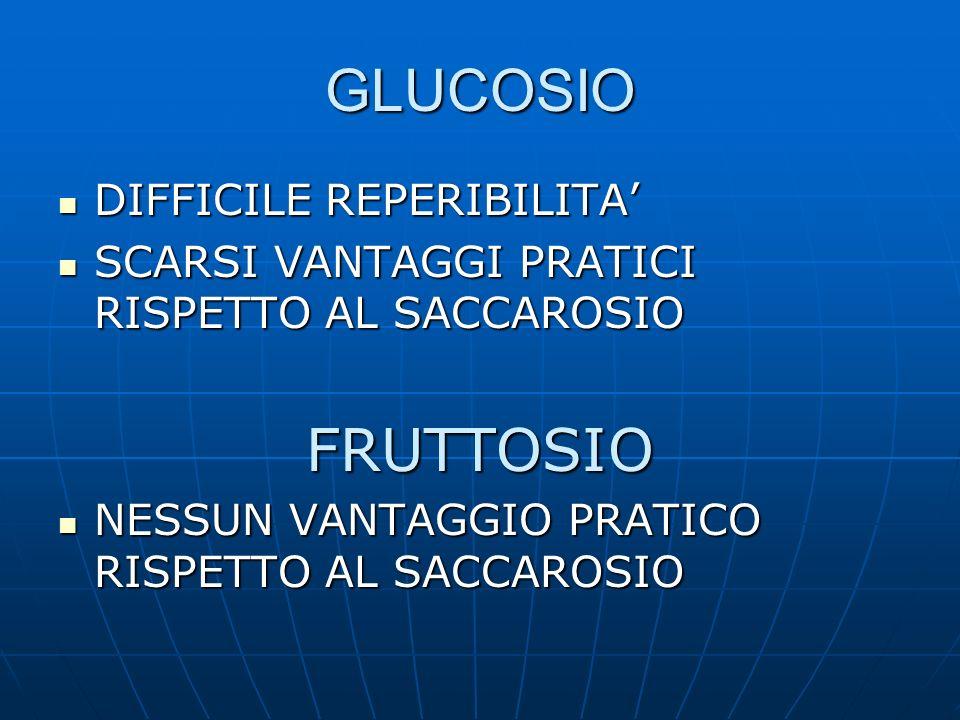 GLUCOSIO FRUTTOSIO DIFFICILE REPERIBILITA'