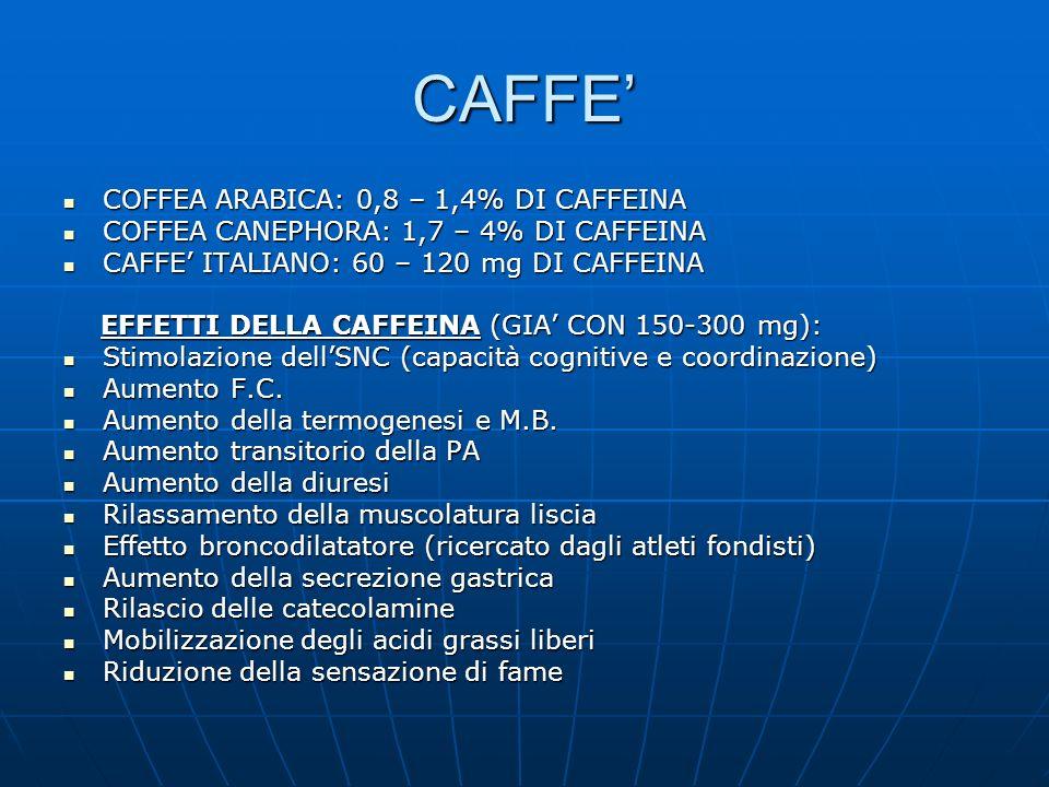 CAFFE' COFFEA ARABICA: 0,8 – 1,4% DI CAFFEINA