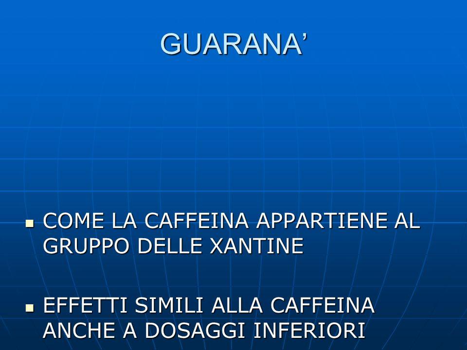 GUARANA' COME LA CAFFEINA APPARTIENE AL GRUPPO DELLE XANTINE