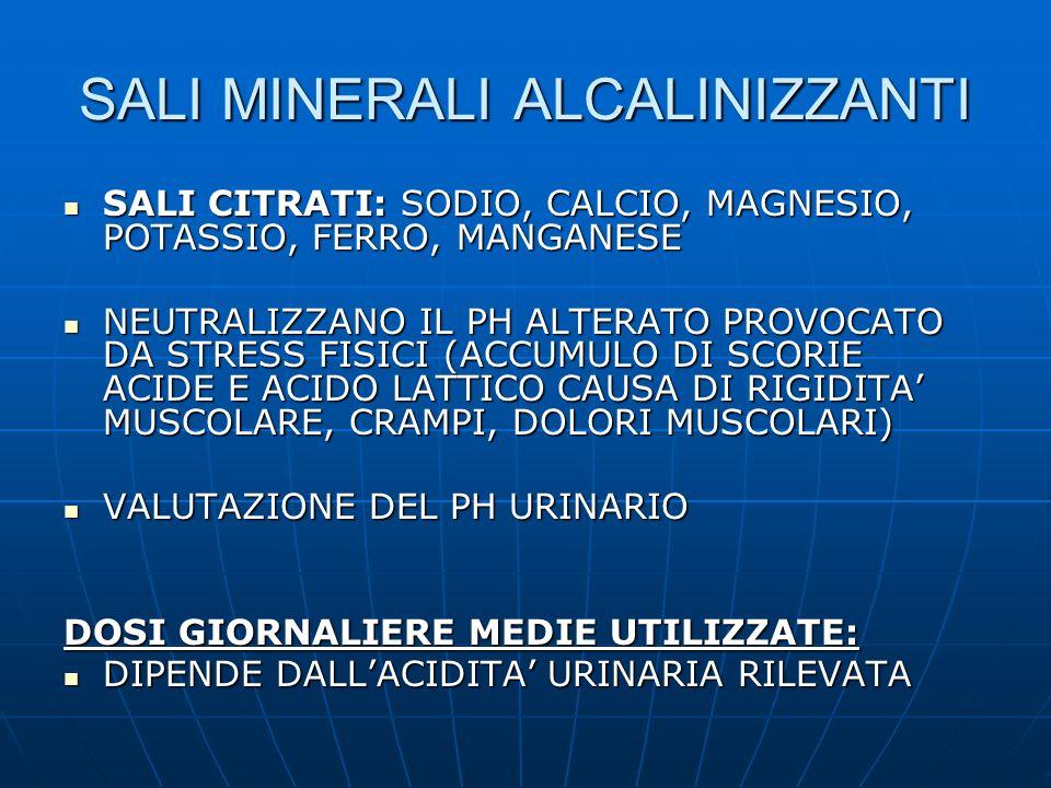 SALI MINERALI ALCALINIZZANTI