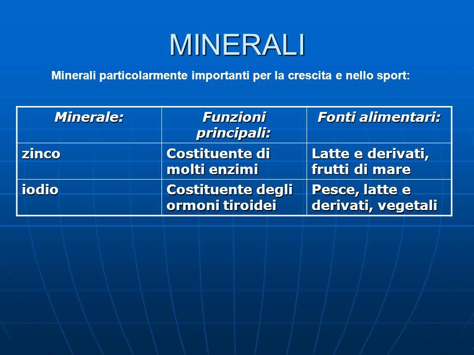 MINERALI Minerale: Funzioni principali: Fonti alimentari: zinco
