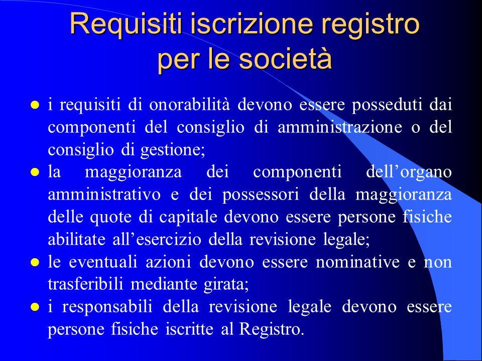Requisiti iscrizione registro per le società
