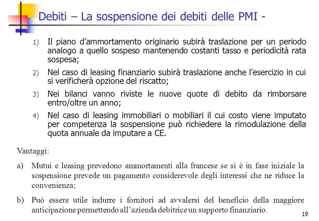 Debiti – La sospensione dei debiti delle PMI -