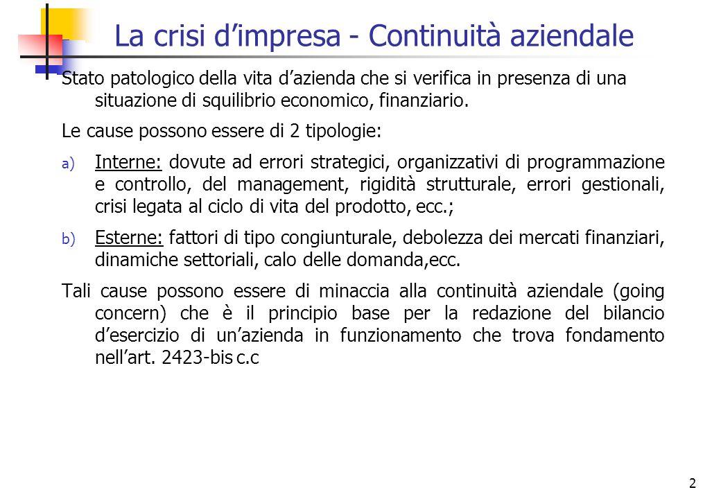 La crisi d'impresa - Continuità aziendale