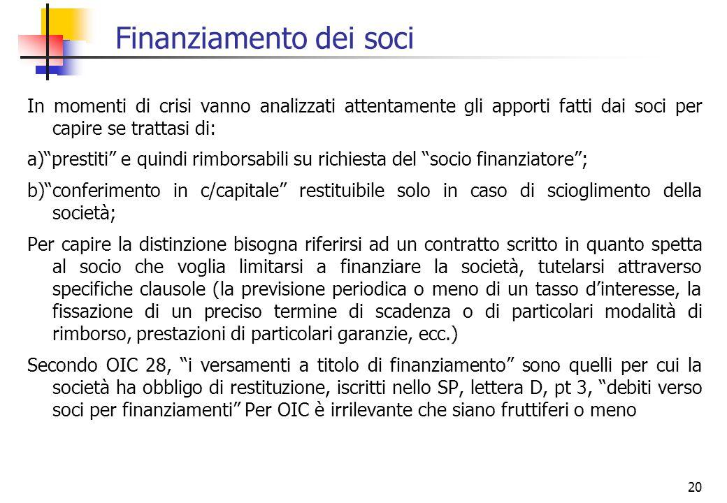 Finanziamento dei soci