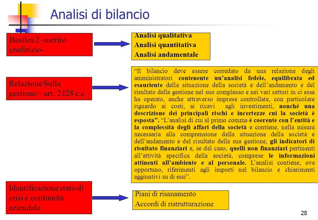 Analisi di bilancio Basilea 2 -merito creditizio-