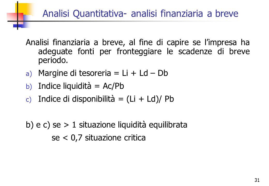 Analisi Quantitativa- analisi finanziaria a breve