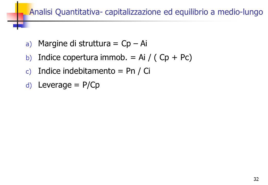 Analisi Quantitativa- capitalizzazione ed equilibrio a medio-lungo