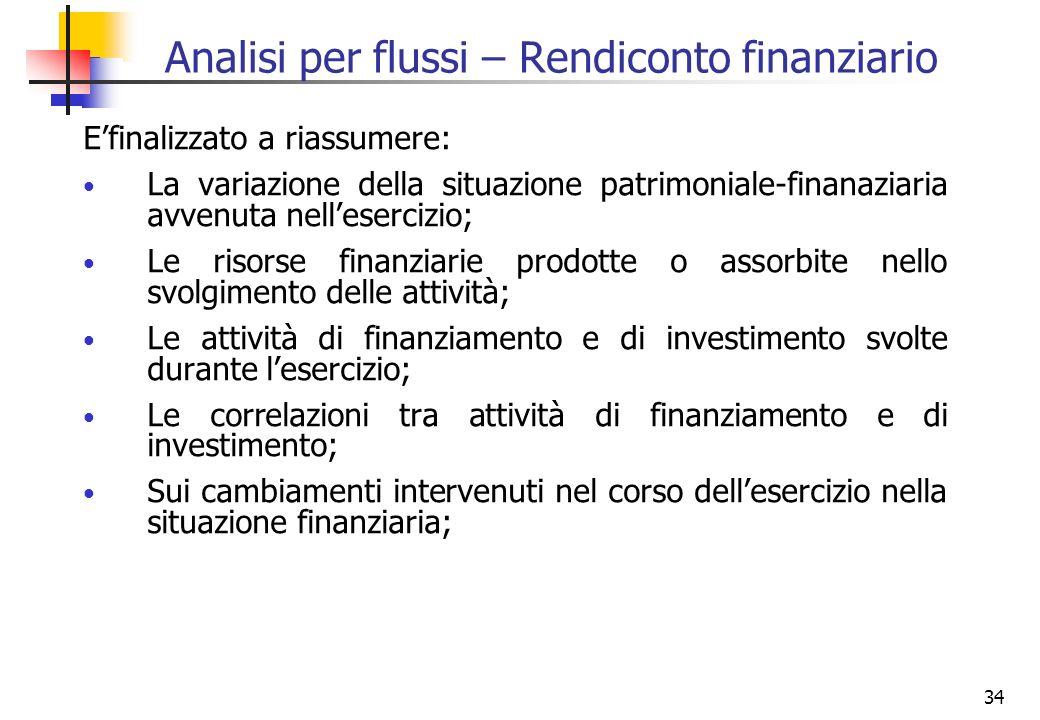 Analisi per flussi – Rendiconto finanziario