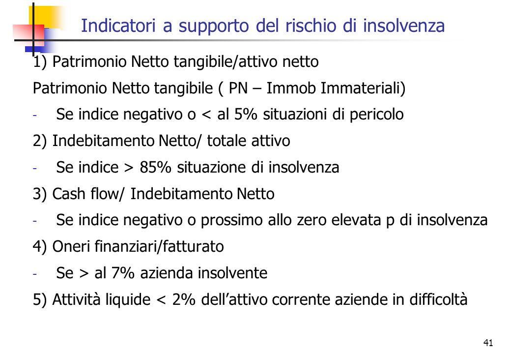 Indicatori a supporto del rischio di insolvenza