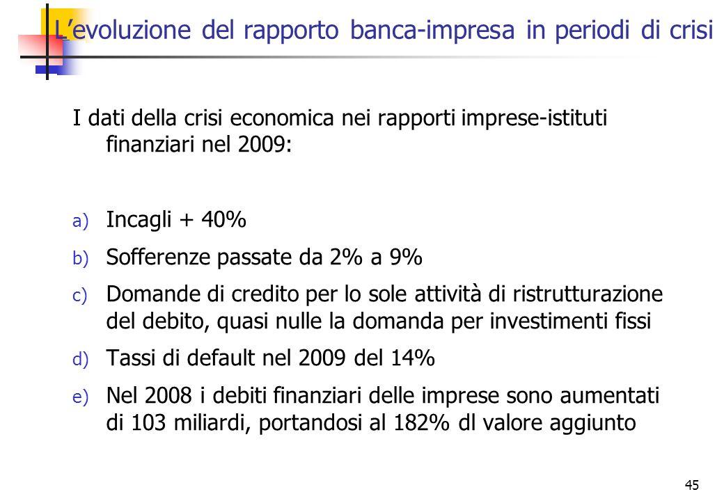 L'evoluzione del rapporto banca-impresa in periodi di crisi