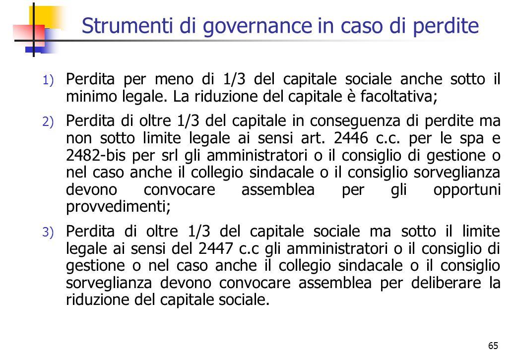 Strumenti di governance in caso di perdite