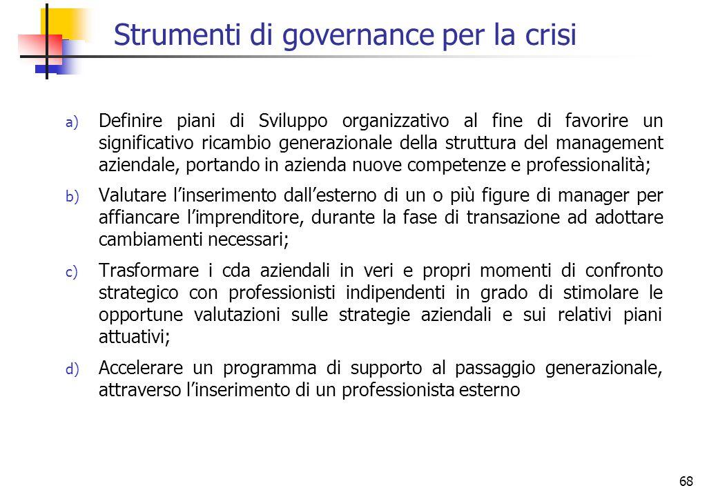 Strumenti di governance per la crisi
