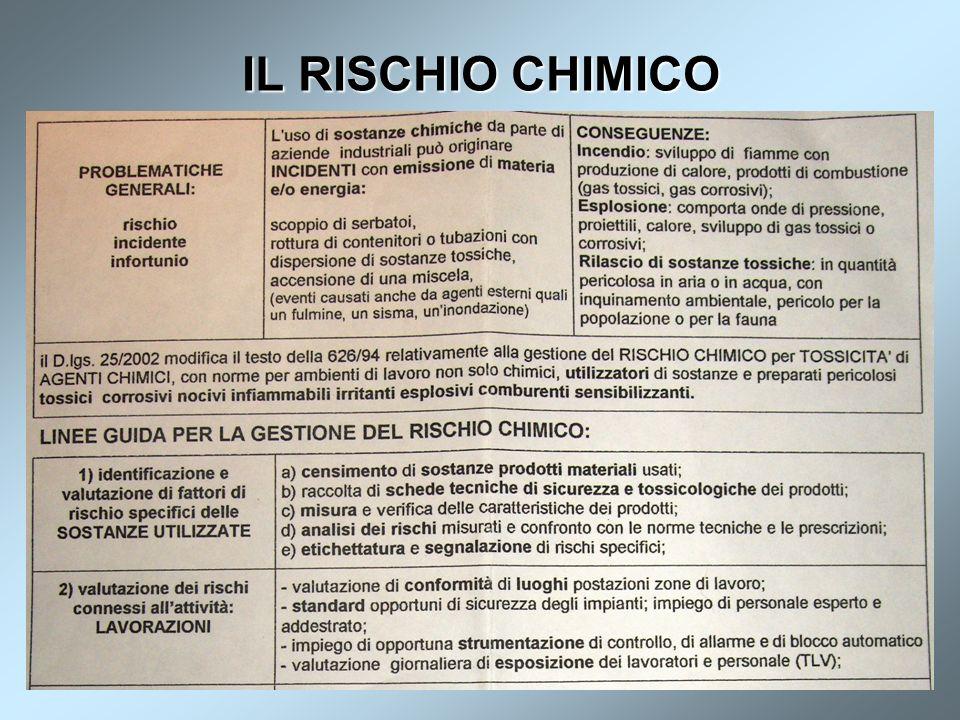 IL RISCHIO CHIMICO