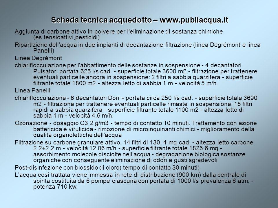 Scheda tecnica acquedotto – www.publiacqua.it