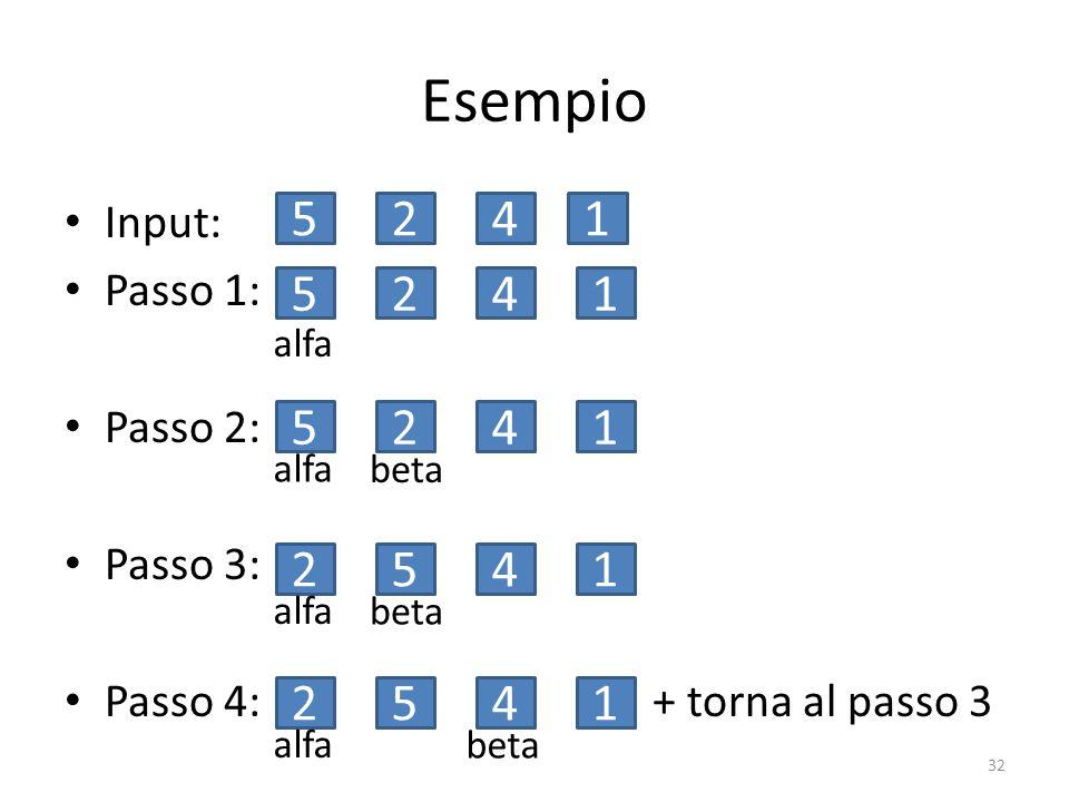 Esempio Input: Passo 1: Passo 2: Passo 3: Passo 4: + torna al passo 3. 5. 2. 4. 1. 5.
