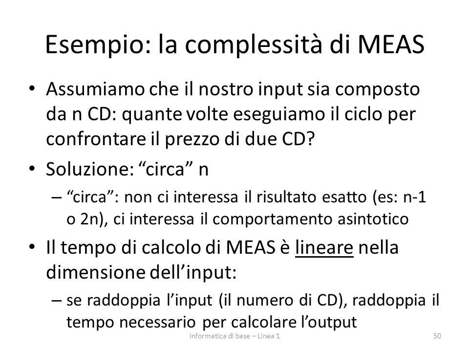Esempio: la complessità di MEAS