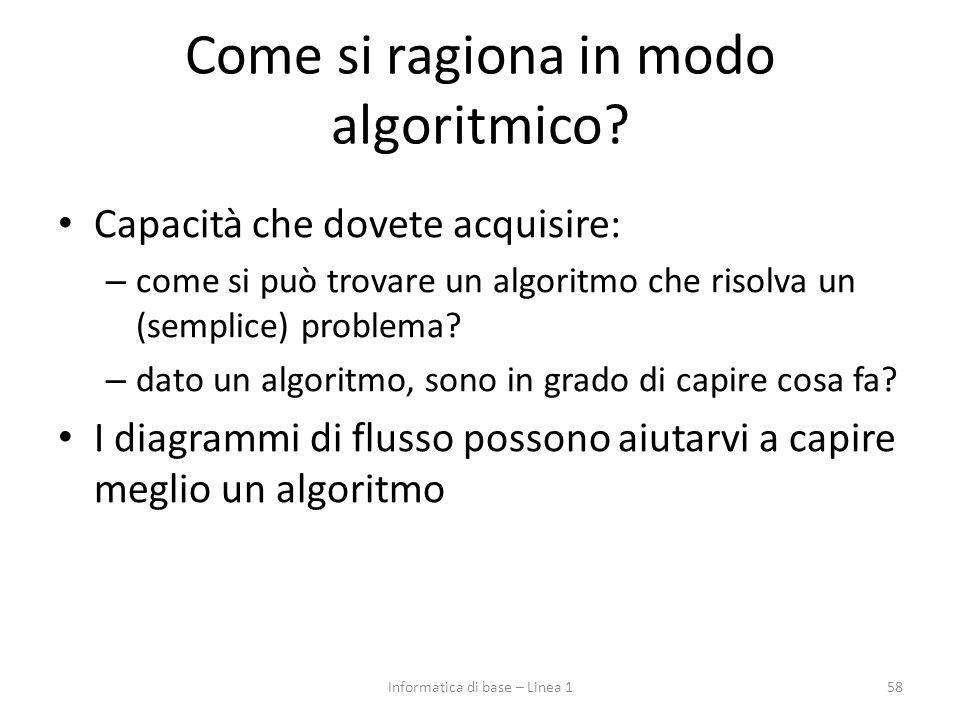 Come si ragiona in modo algoritmico