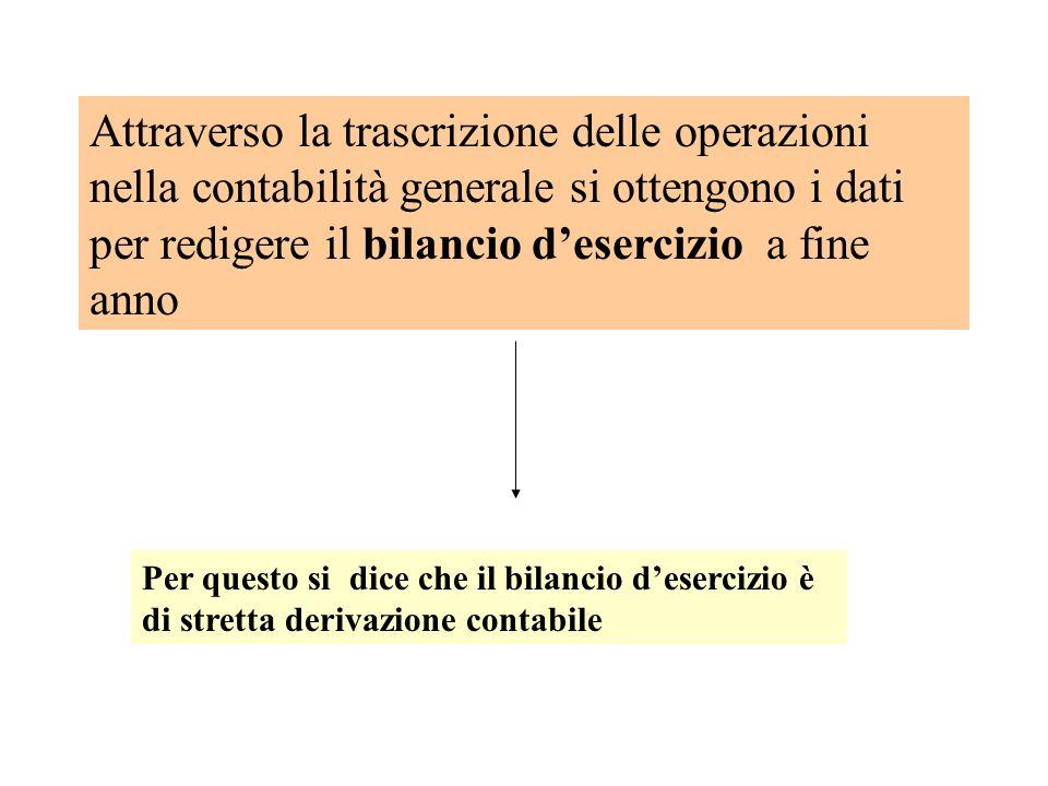 Attraverso la trascrizione delle operazioni nella contabilità generale si ottengono i dati per redigere il bilancio d'esercizio a fine anno