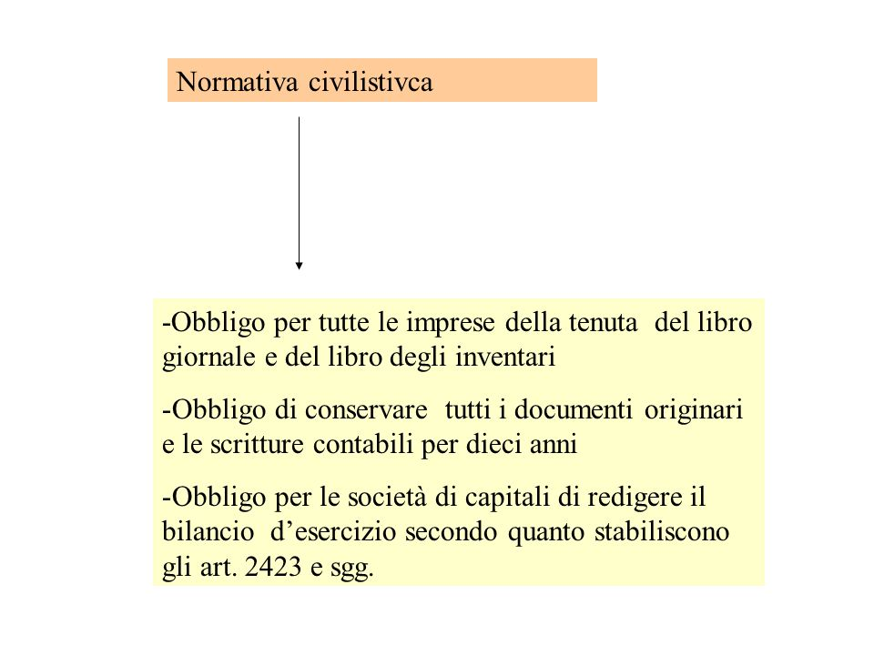 Normativa civilistivca