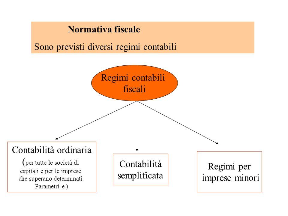 Il controllo di gestione ppt scaricare - Diversi a diversi contabilita ...