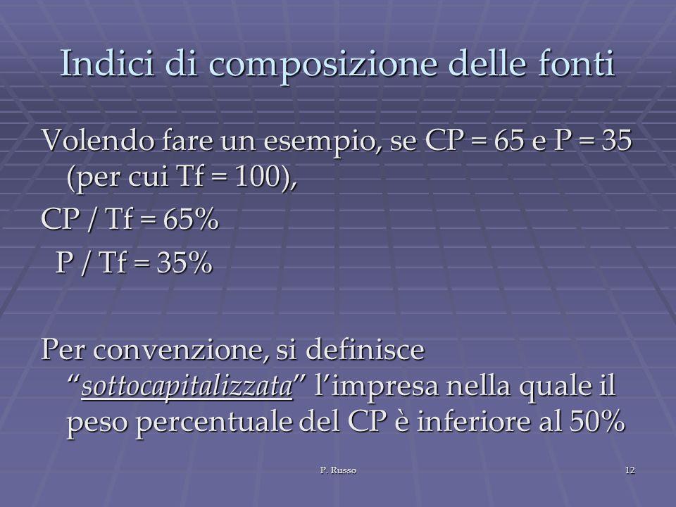 Indici di composizione delle fonti
