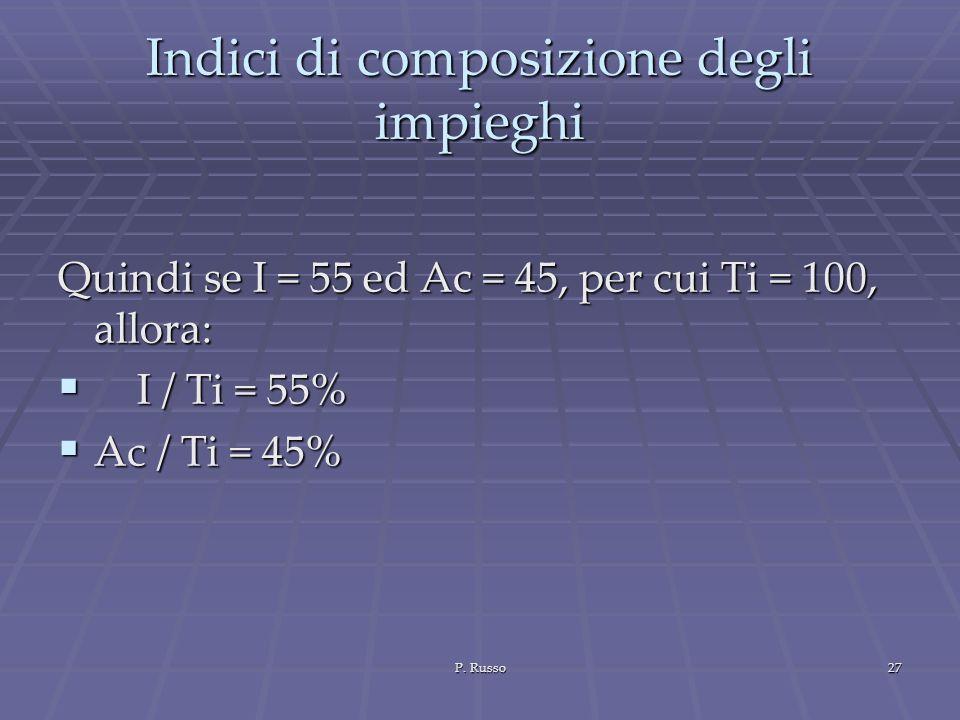 Indici di composizione degli impieghi