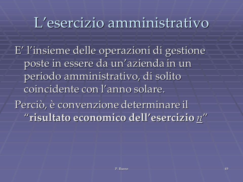 L'esercizio amministrativo
