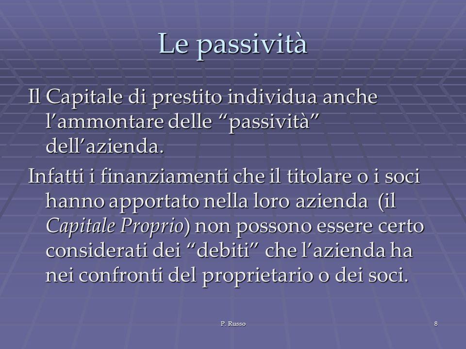 Le passività Il Capitale di prestito individua anche l'ammontare delle passività dell'azienda.