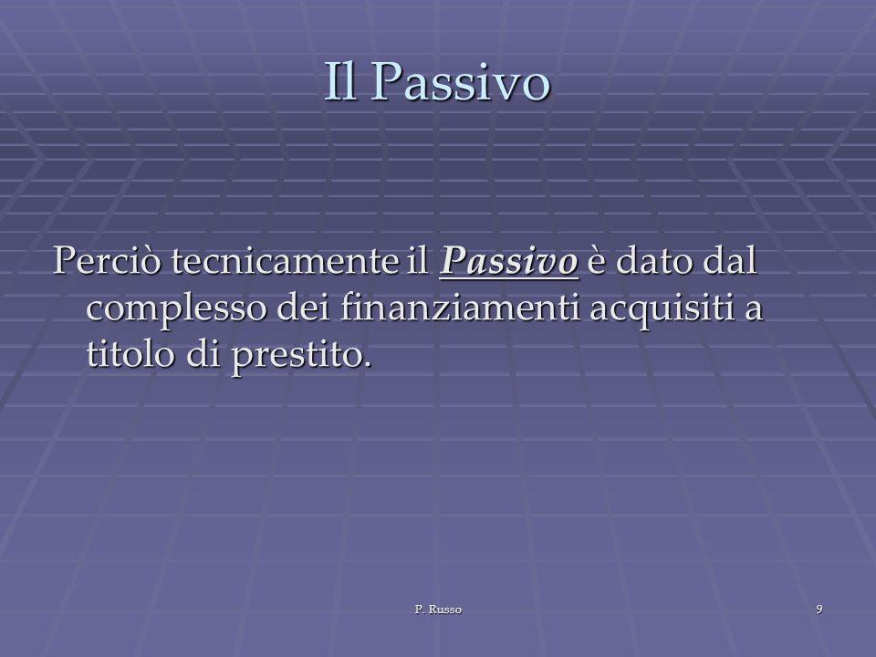 Il Passivo Perciò tecnicamente il Passivo è dato dal complesso dei finanziamenti acquisiti a titolo di prestito.