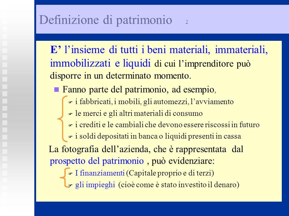 Definizione di patrimonio 2
