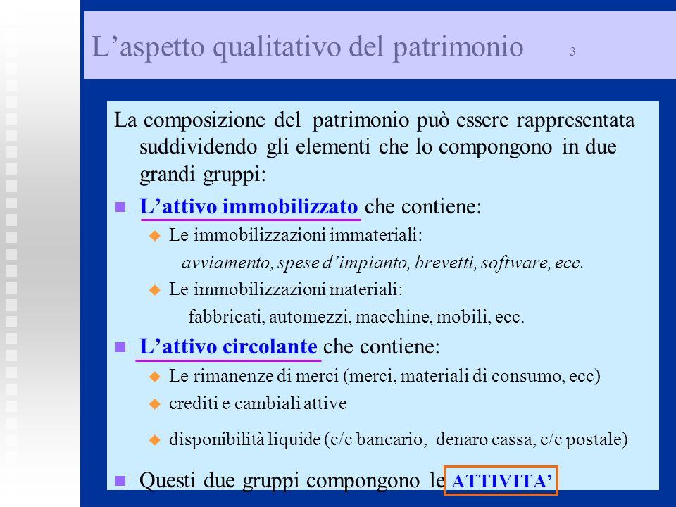 L'aspetto qualitativo del patrimonio 3