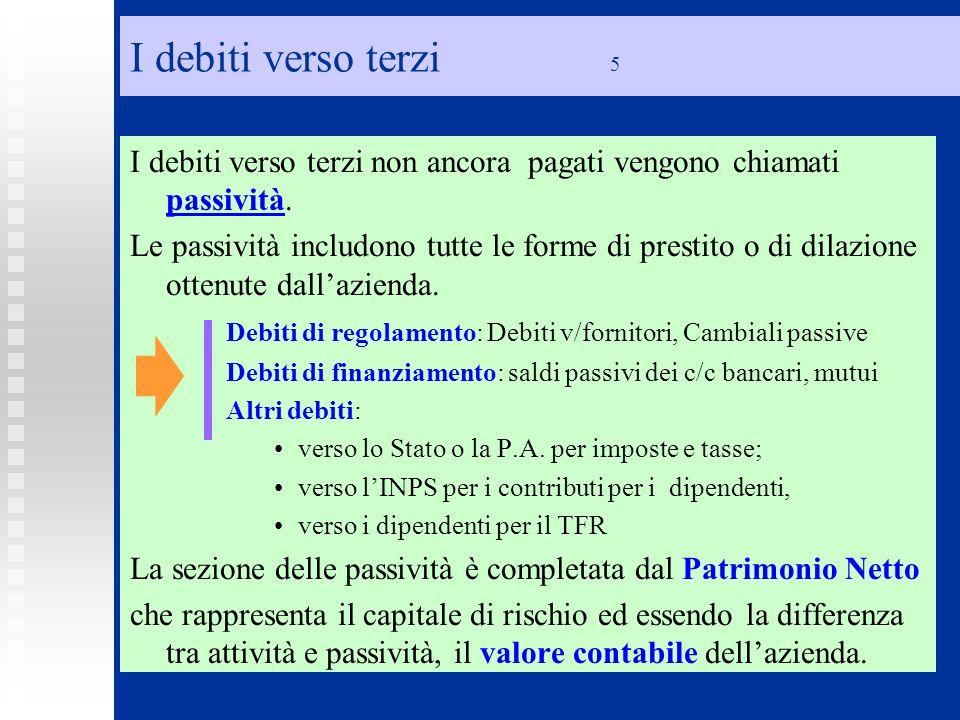 I debiti verso terzi 5 I debiti verso terzi non ancora pagati vengono chiamati passività.
