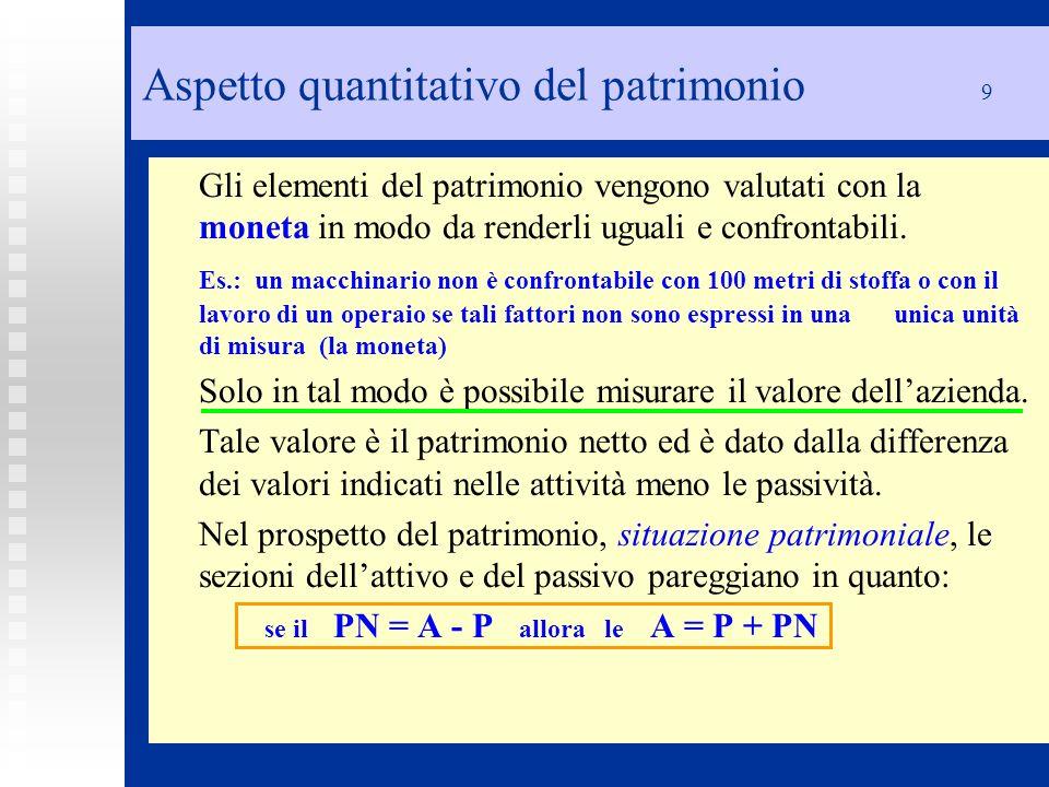 Aspetto quantitativo del patrimonio 9