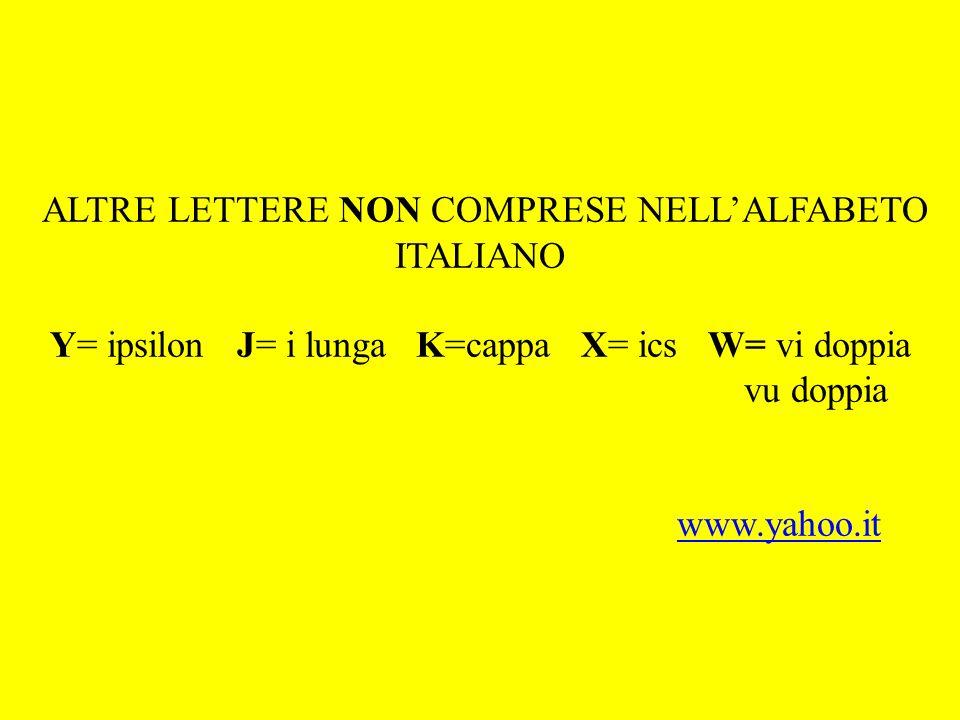 ALTRE LETTERE NON COMPRESE NELL'ALFABETO ITALIANO Y= ipsilon J= i lunga K=cappa X= ics W= vi doppia vu doppia www.yahoo.it