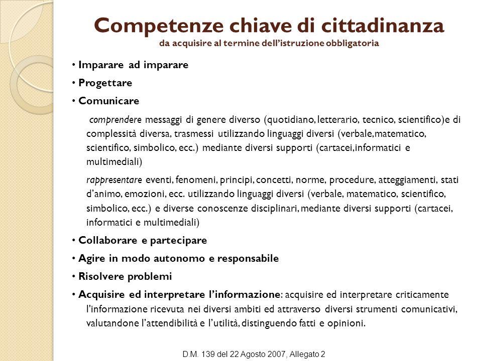 Competenze chiave di cittadinanza da acquisire al termine dell'istruzione obbligatoria